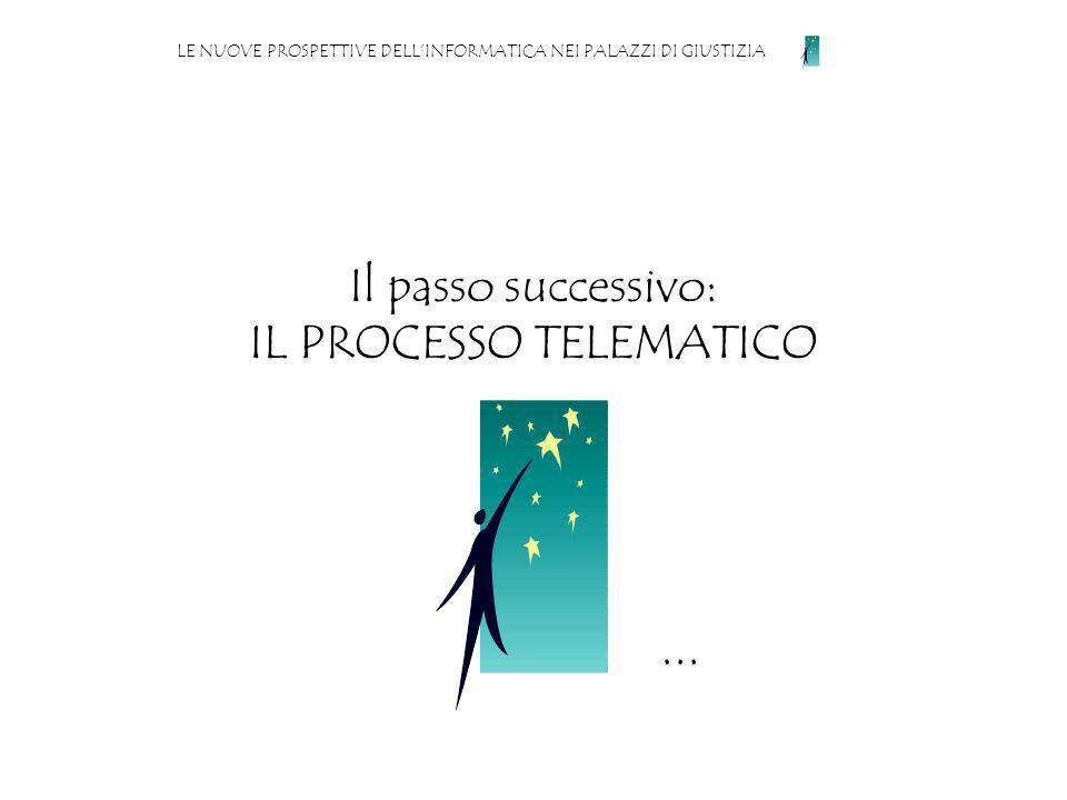 Il passo successivo: IL PROCESSO TELEMATICO … LE NUOVE PROSPETTIVE DELLINFORMATICA NEI PALAZZI DI GIUSTIZIA