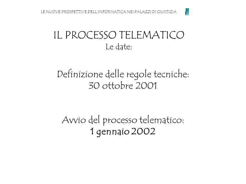 IL PROCESSO TELEMATICO Le date: LE NUOVE PROSPETTIVE DELLINFORMATICA NEI PALAZZI DI GIUSTIZIA Definizione delle regole tecniche: 30 ottobre 2001 Avvio del processo telematico: 1 gennaio 2002