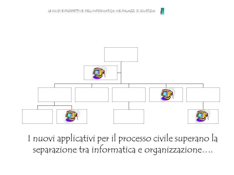 I nuovi applicativi per il processo civile superano la separazione tra informatica e organizzazione….