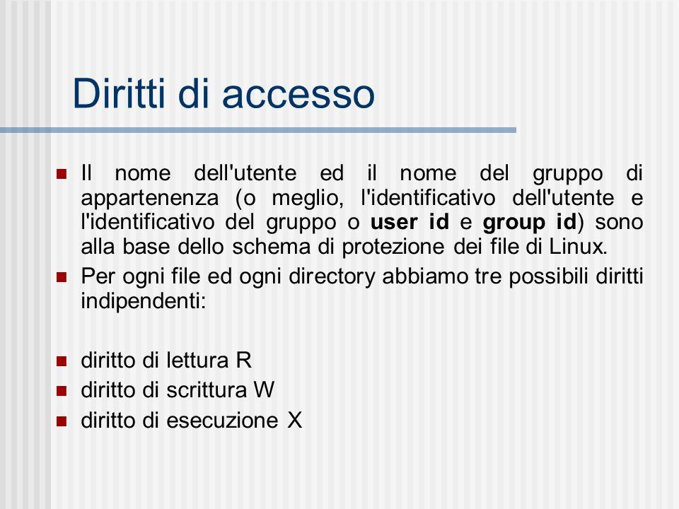 Diritti di accesso Il nome dell'utente ed il nome del gruppo di appartenenza (o meglio, l'identificativo dell'utente e l'identificativo del gruppo o u
