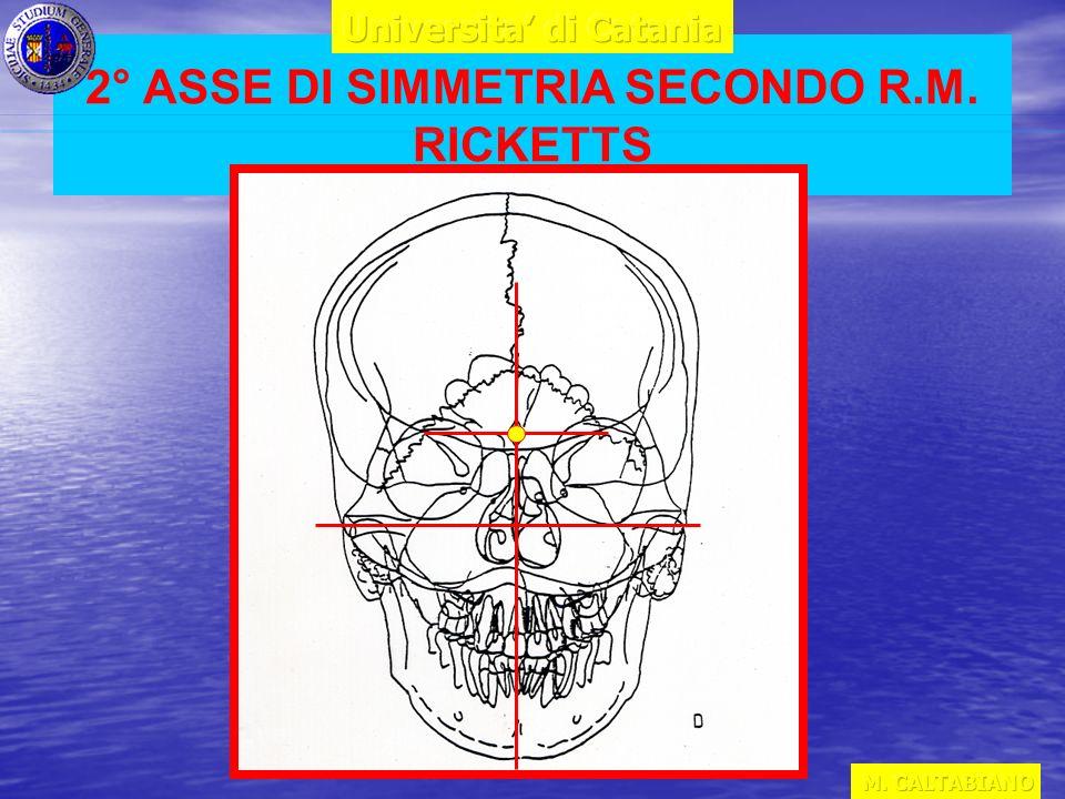 2° ASSE DI SIMMETRIA SECONDO R.M. RICKETTS