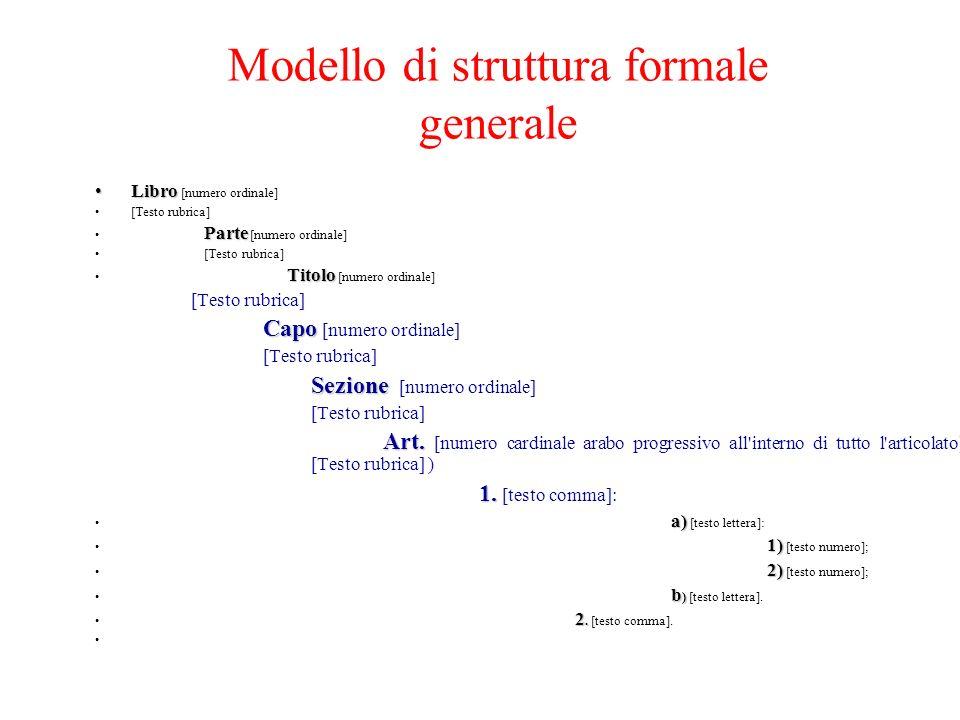 Modello di struttura formale generale LibroLibro [numero ordinale] [Testo rubrica] Parte Parte [numero ordinale] [Testo rubrica] Titolo Titolo [numero