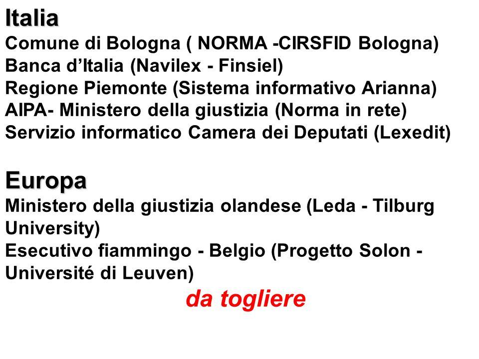 Italia Comune di Bologna ( NORMA -CIRSFID Bologna) Banca dItalia (Navilex - Finsiel) Regione Piemonte (Sistema informativo Arianna) AIPA- Ministero de