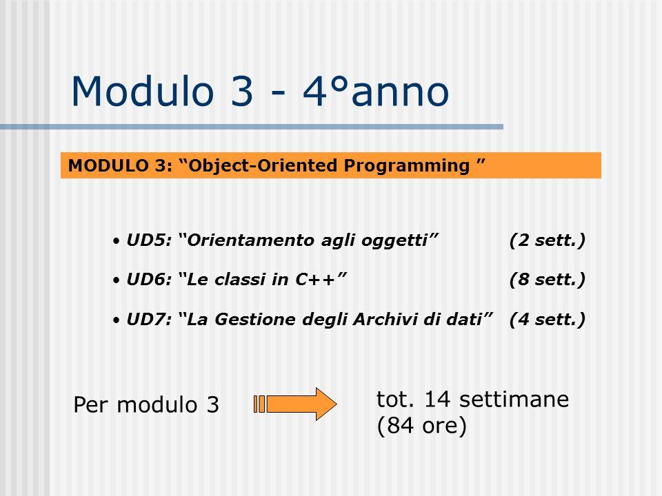 Modulo 3 - 4°anno MODULO 3: Object-Oriented Programming UD5: Orientamento agli oggetti (2 sett.) UD6: Le classi in C++ (8 sett.) UD7: La Gestione degl