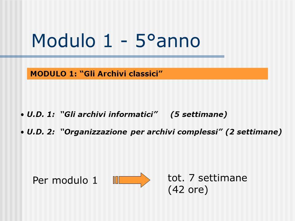 Modulo 1 - 5°anno MODULO 1: Gli Archivi classici U.D. 1: Gli archivi informatici (5 settimane) U.D. 2: Organizzazione per archivi complessi (2 settima