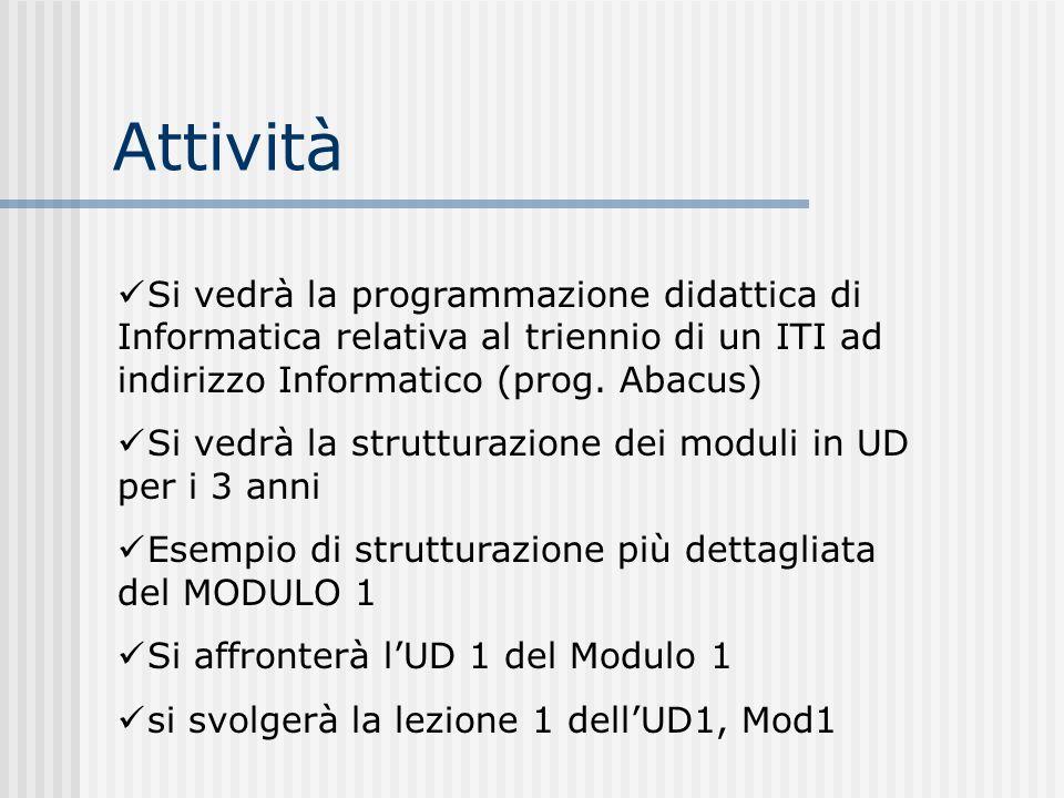 Attività Si vedrà la programmazione didattica di Informatica relativa al triennio di un ITI ad indirizzo Informatico (prog. Abacus) Si vedrà la strutt