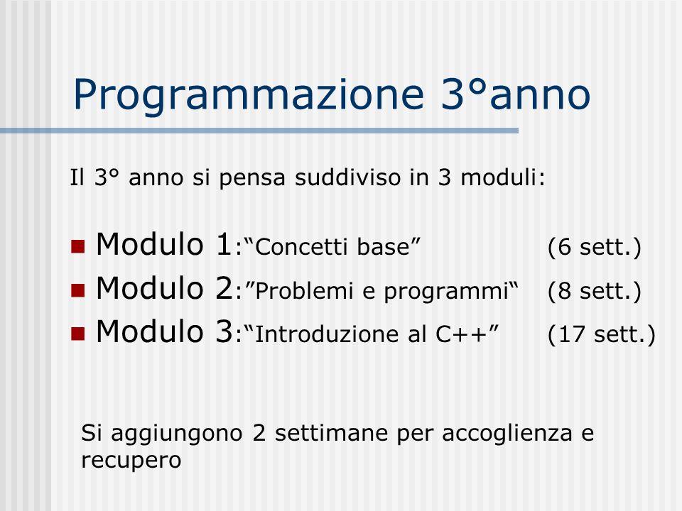 Programmazione 3°anno Modulo 1 :Concetti base (6 sett.) Modulo 2 :Problemi e programmi (8 sett.) Modulo 3 :Introduzione al C++ (17 sett.) Il 3° anno s