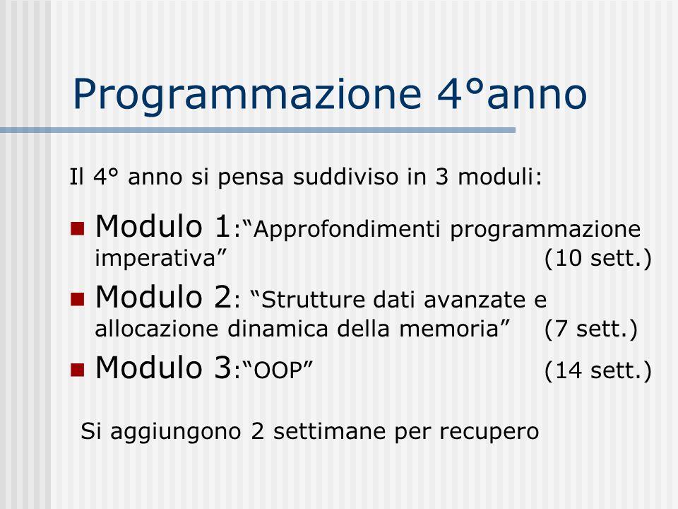 Programmazione 4°anno Modulo 1 :Approfondimenti programmazione imperativa (10 sett.) Modulo 2 : Strutture dati avanzate e allocazione dinamica della m