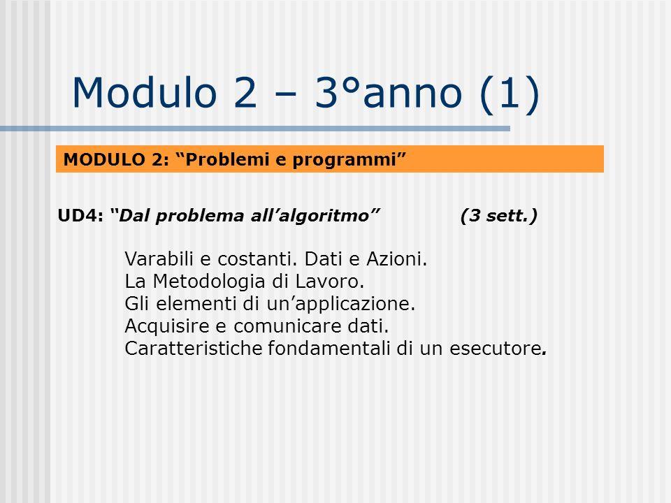 Modulo 2 – 3°anno (1) MODULO 2: Problemi e programmi UD4: Dal problema allalgoritmo (3 sett.) Varabili e costanti. Dati e Azioni. La Metodologia di La