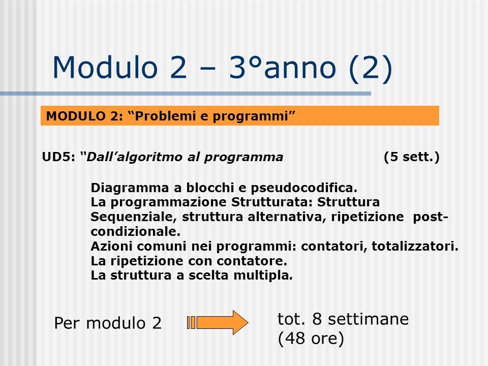 Modulo 2 – 3°anno (2) MODULO 2: Problemi e programmi UD5: Dallalgoritmo al programma (5 sett.) Diagramma a blocchi e pseudocodifica. La programmazione