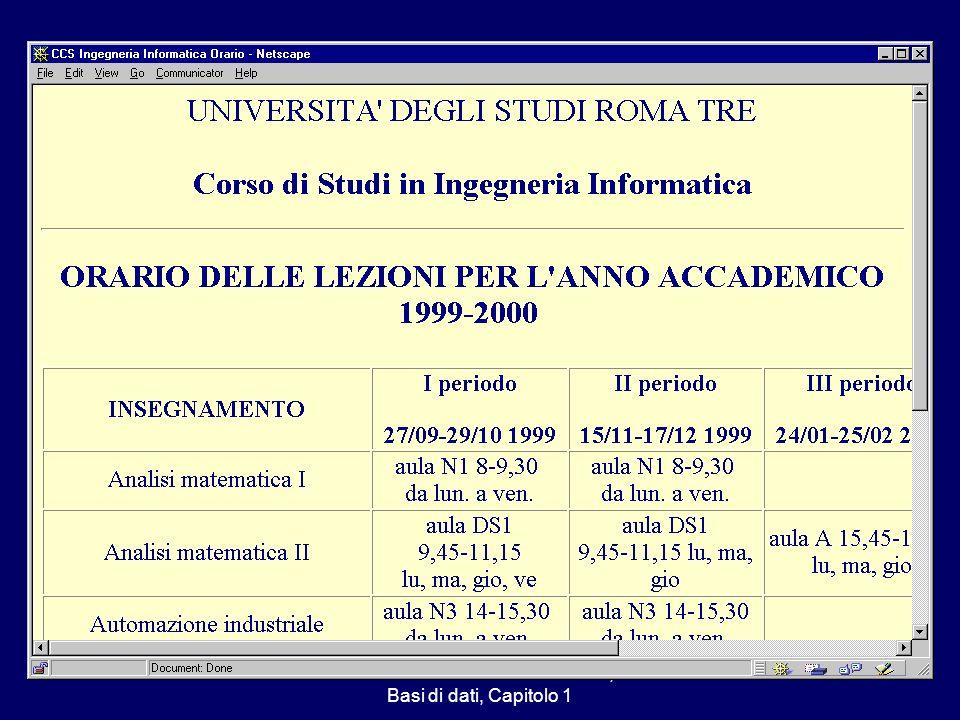3/10/2001Atzeni-Ceri-Paraboschi-Torlone, Basi di dati, Capitolo 1 11