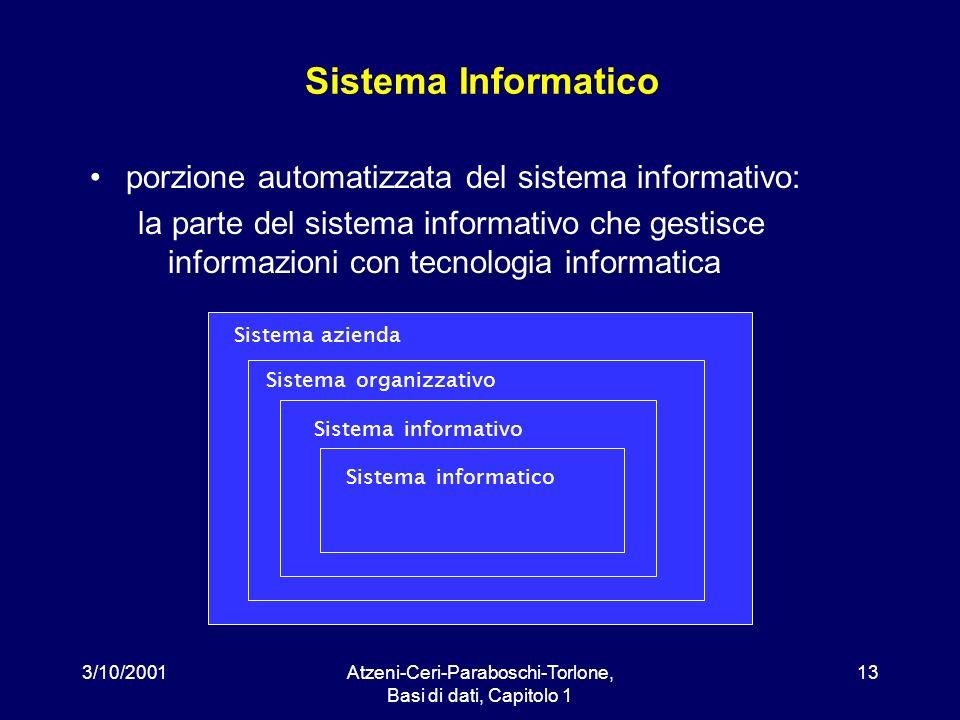 3/10/2001Atzeni-Ceri-Paraboschi-Torlone, Basi di dati, Capitolo 1 13 Sistema Informatico porzione automatizzata del sistema informativo: la parte del