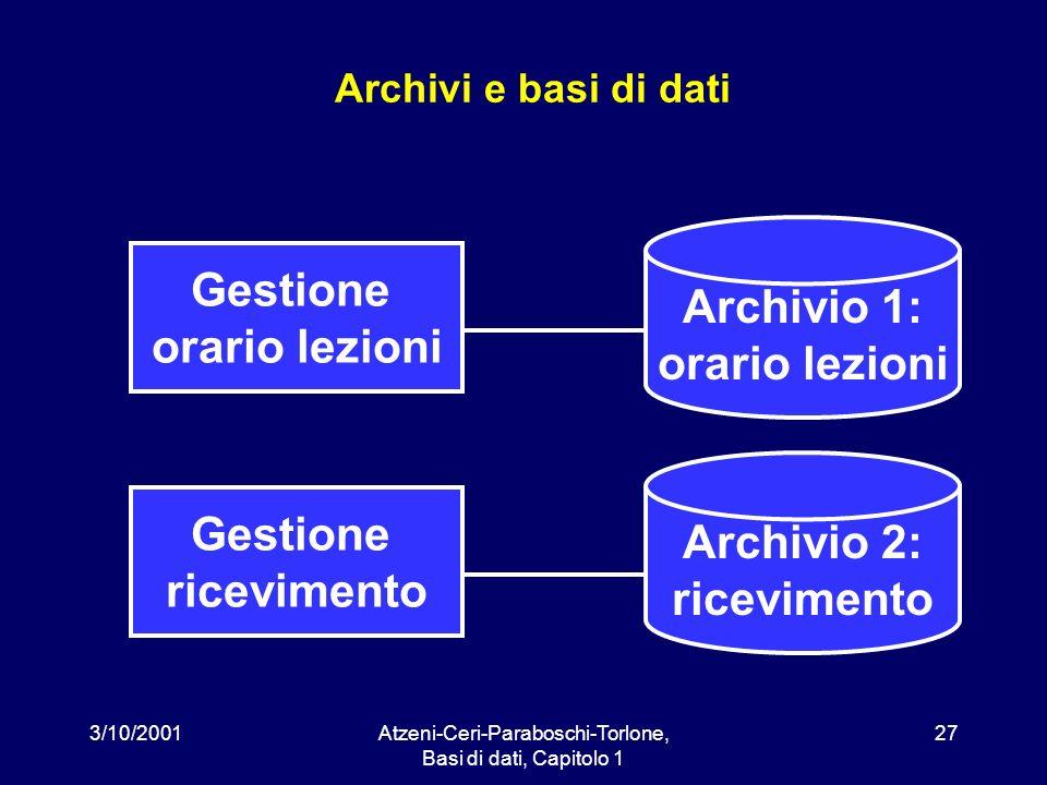 3/10/2001Atzeni-Ceri-Paraboschi-Torlone, Basi di dati, Capitolo 1 27 Archivi e basi di dati Gestione ricevimento Archivio 2: ricevimento Gestione orar