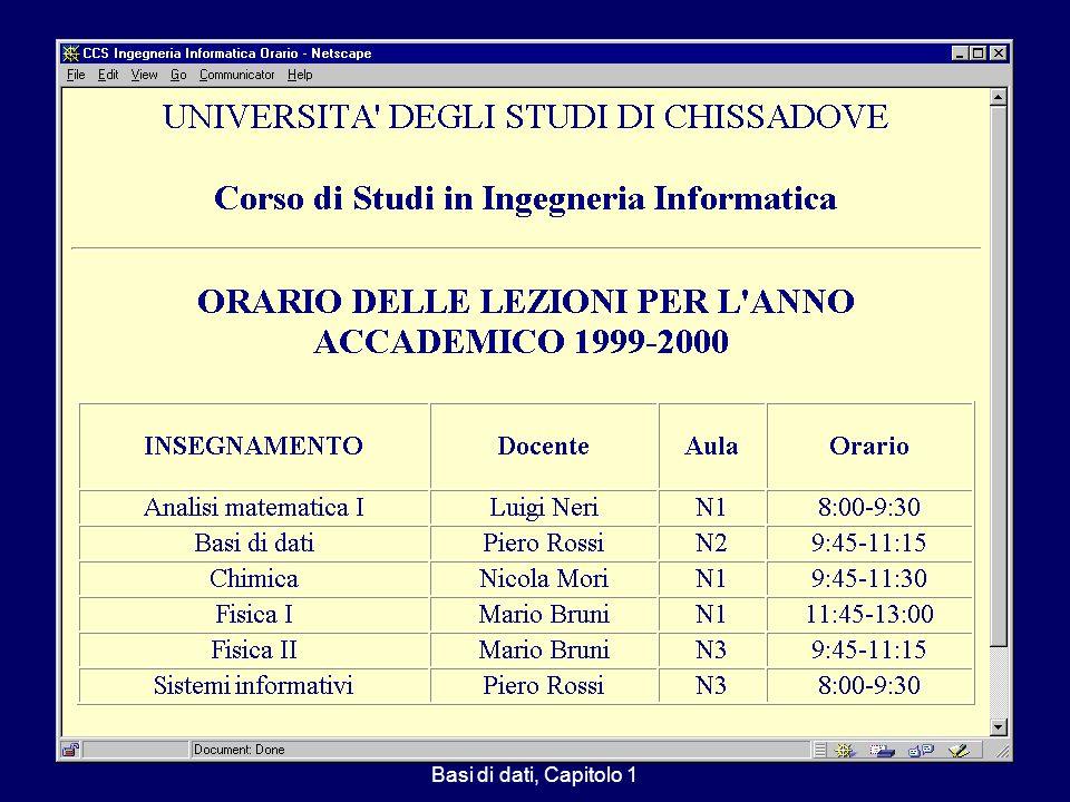 3/10/2001Atzeni-Ceri-Paraboschi-Torlone, Basi di dati, Capitolo 1 35