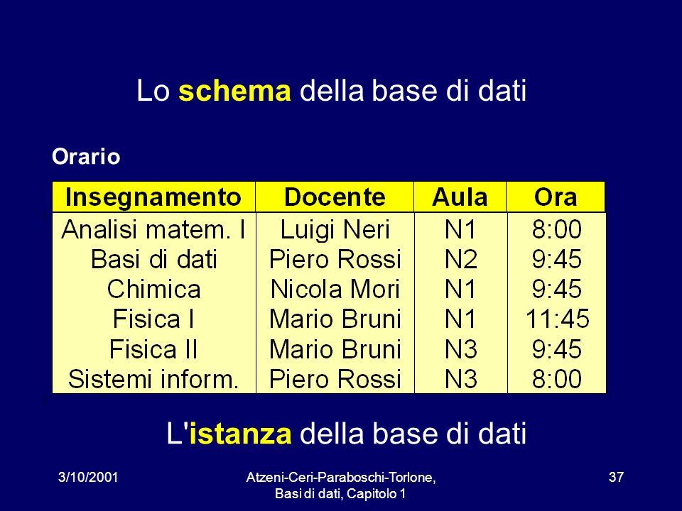 3/10/2001Atzeni-Ceri-Paraboschi-Torlone, Basi di dati, Capitolo 1 37 L'istanza della base di dati Lo schema della base di dati Orario