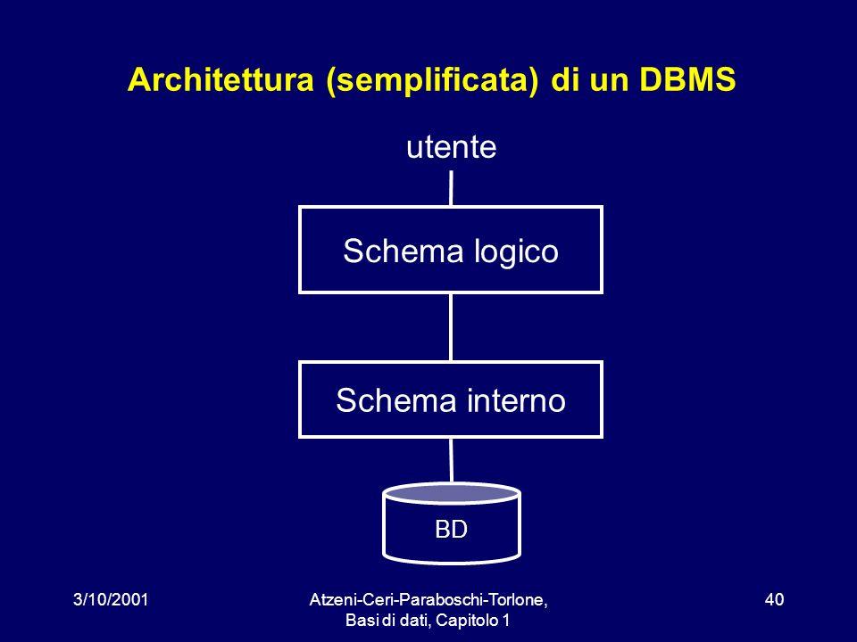 3/10/2001Atzeni-Ceri-Paraboschi-Torlone, Basi di dati, Capitolo 1 40 BD Schema logico Schema interno utente Architettura (semplificata) di un DBMS