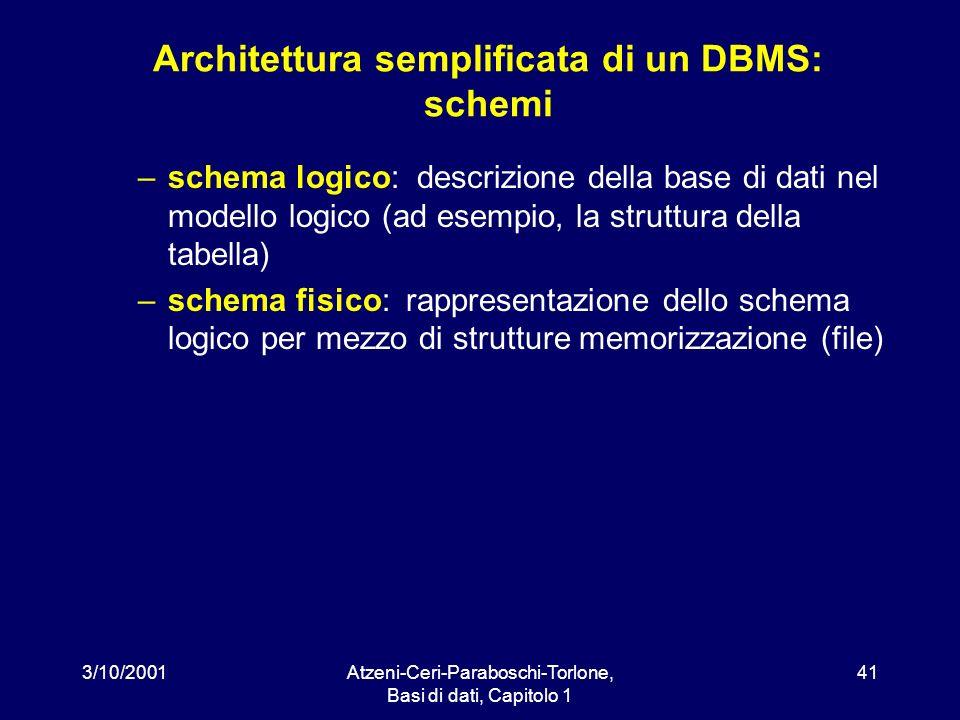 3/10/2001Atzeni-Ceri-Paraboschi-Torlone, Basi di dati, Capitolo 1 41 Architettura semplificata di un DBMS: schemi –schema logico: descrizione della ba