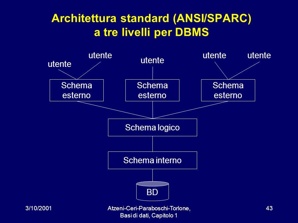 3/10/2001Atzeni-Ceri-Paraboschi-Torlone, Basi di dati, Capitolo 1 43 Architettura standard (ANSI/SPARC) a tre livelli per DBMS BD Schema logico Schema