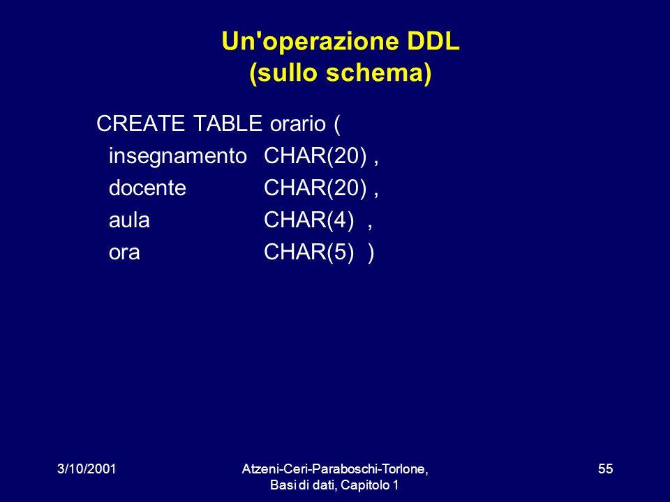 3/10/2001Atzeni-Ceri-Paraboschi-Torlone, Basi di dati, Capitolo 1 55 Un'operazione DDL (sullo schema) CREATE TABLE orario ( insegnamento CHAR(20), doc