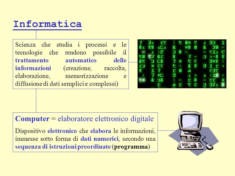 Informatica Scienza che studia i processi e le tecnologie che rendono possibile il trattamento automatico delle informazioni (creazione, raccolta, elaborazione, memorizzazione e diffusione di dati semplici e complessi) Computer = elaboratore elettronico digitale Dispositivo elettronico che elabora le informazioni, immesse sotto forma di dati numerici, secondo una sequenza di istruzioni preordinate (programma)