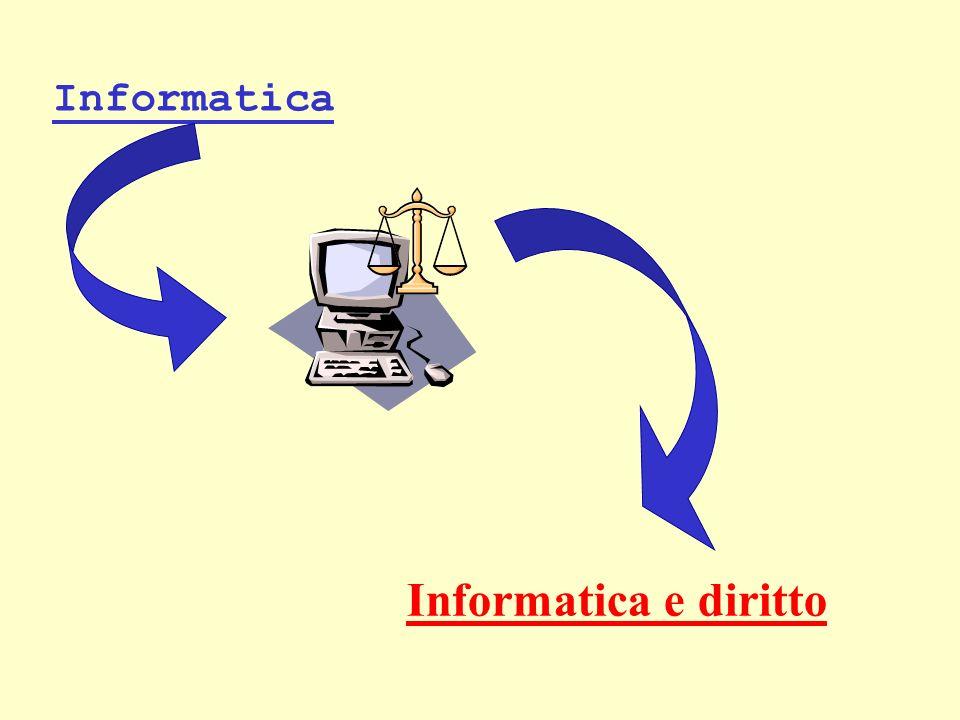 Linterazione tra diritto e informatica si manifesta in una duplice forma Informatica oggetto del diritto Diritto oggetto dellinformatica Diritto dellinformatica Informatica giuridica Validità dei contratti informatici; efficacia della firma digitale; tutela del software; repressione dei reati informatici Scienza impegnata nello studio, nellideazione e nella realizzazione di applicativi informatici di interesse o a contenuto giuridico