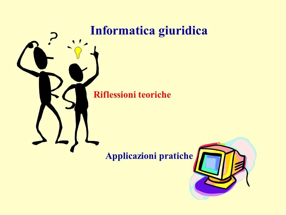 Riflessioni teoriche Applicazioni pratiche Informatica giuridica