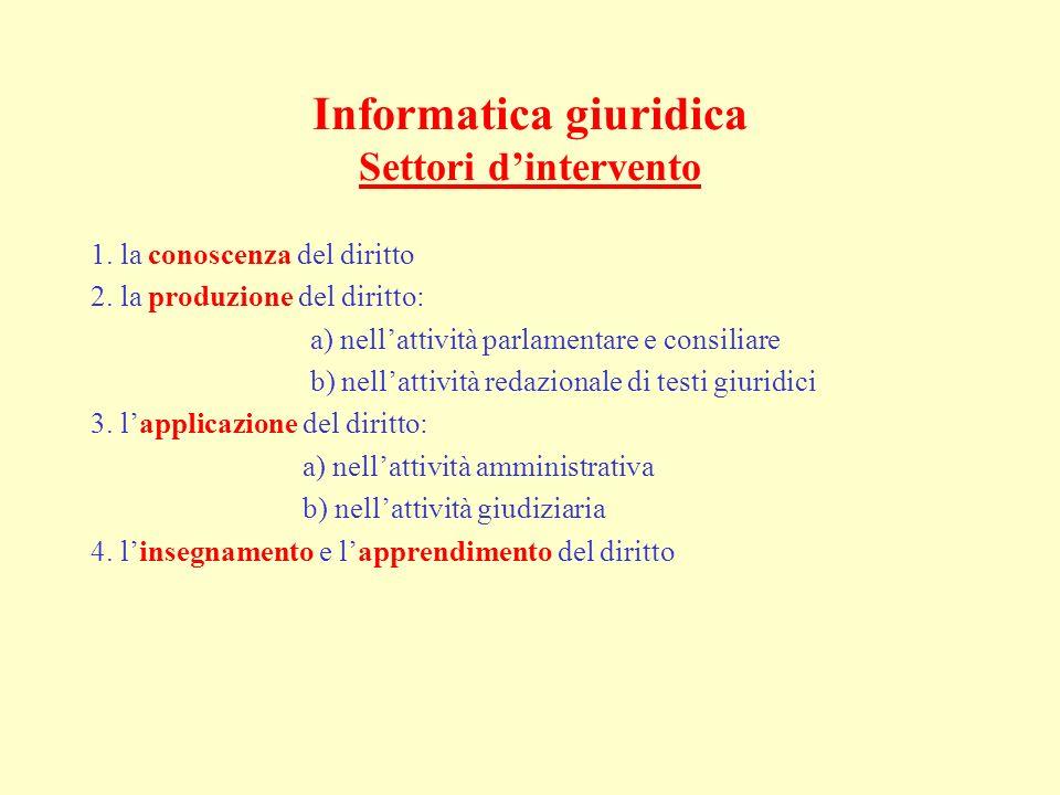 Informatica giuridica Settori dintervento 1. la conoscenza del diritto 2. la produzione del diritto: a) nellattività parlamentare e consiliare b) nell
