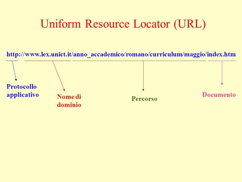 Uniform Resource Locator (URL) http://www.lex.unict.it/anno_accademico/romano/curriculum/maggio/index.htm Protocollo applicativo Nome di dominio Percorso Documento