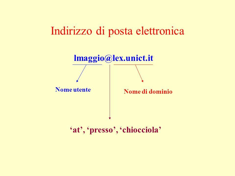 Indirizzo di posta elettronica lmaggio@lex.unict.it Nome utente Nome di dominio at, presso, chiocciola