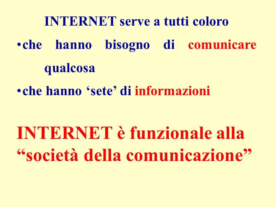 INTERNET serve a tutti coloro che hanno bisogno di comunicare qualcosa che hanno sete di informazioni INTERNET è funzionale alla società della comunicazione