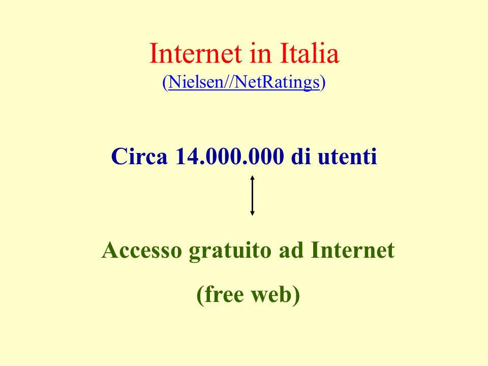 Internet in Italia (Nielsen//NetRatings)Nielsen//NetRatings Circa 14.000.000 di utenti Accesso gratuito ad Internet (free web)