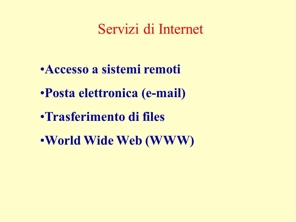 Servizi di Internet Accesso a sistemi remoti Posta elettronica (e-mail) Trasferimento di files World Wide Web (WWW)
