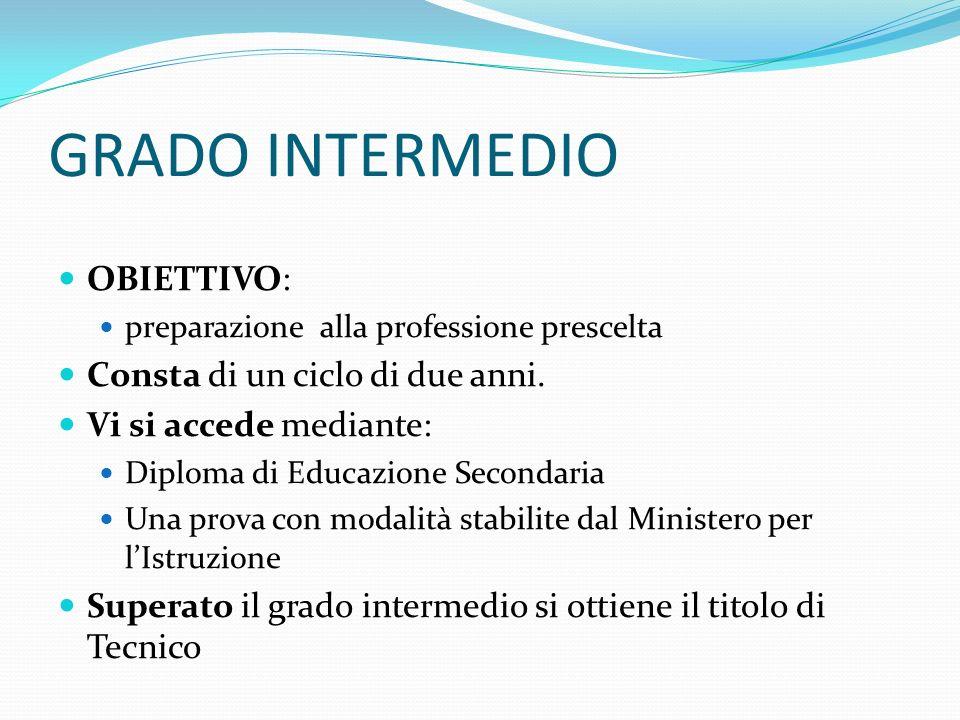 GRADO INTERMEDIO OBIETTIVO: preparazione alla professione prescelta Consta di un ciclo di due anni.