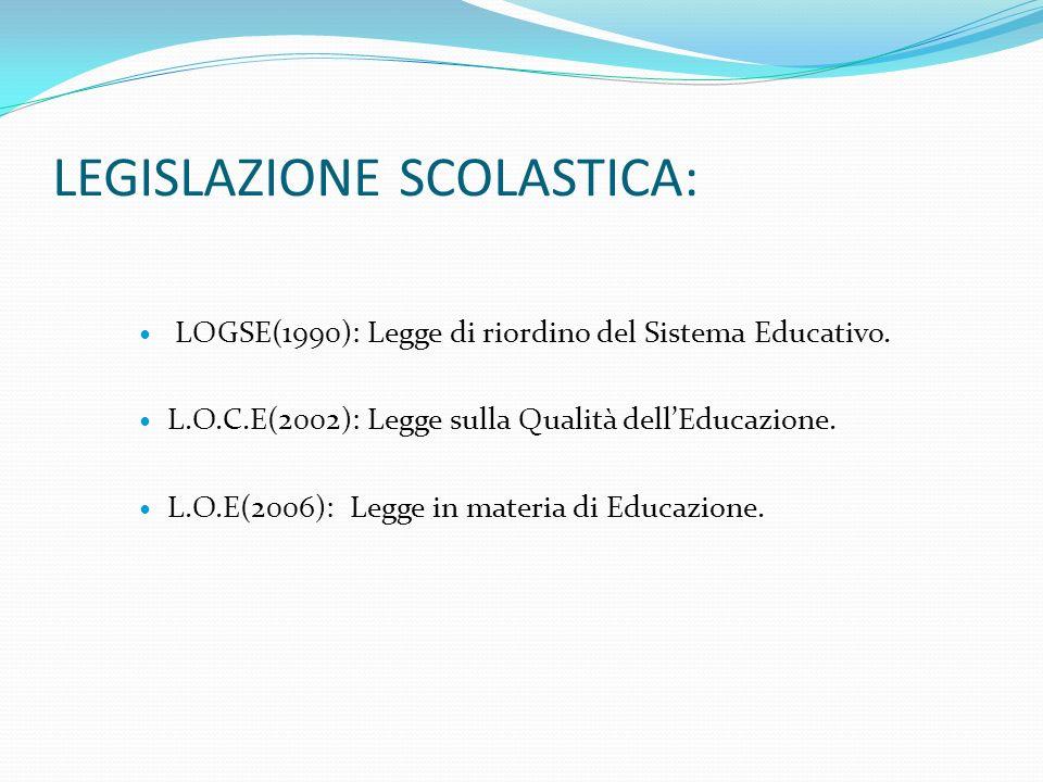 LEGISLAZIONE SCOLASTICA: LOGSE(1990): Legge di riordino del Sistema Educativo.