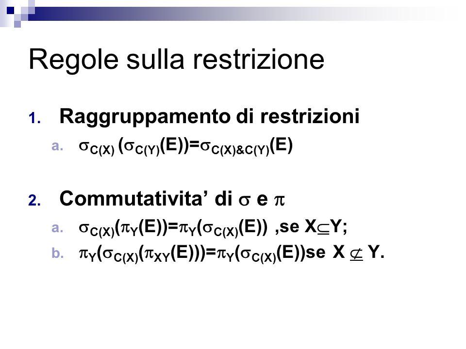 Regole sulla restrizione 1. Raggruppamento di restrizioni a.