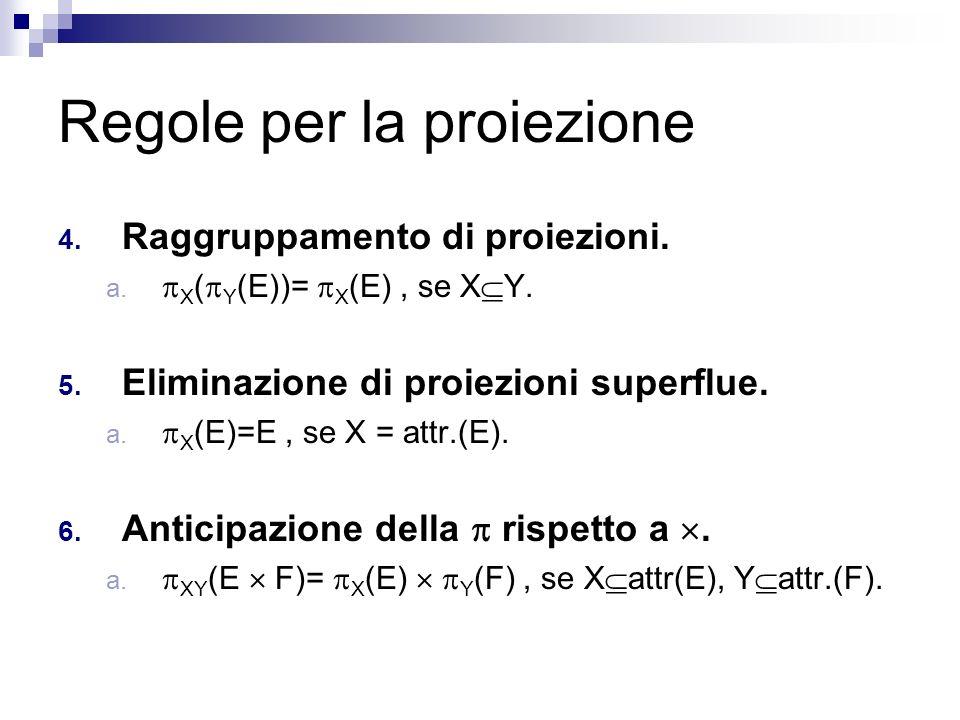 Regole per la proiezione 4. Raggruppamento di proiezioni.