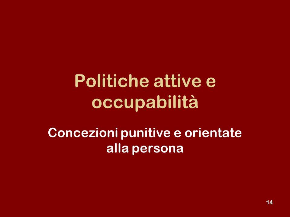 14 Politiche attive e occupabilità Concezioni punitive e orientate alla persona