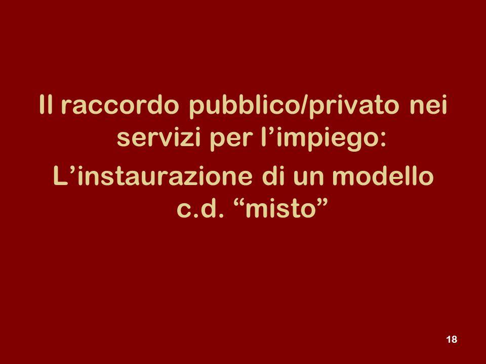 18 Il raccordo pubblico/privato nei servizi per limpiego: Linstaurazione di un modello c.d. misto