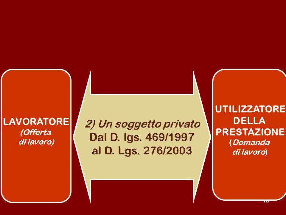 19 LAVORATORE (Offerta di lavoro) 2) Un soggetto privato Dal D.