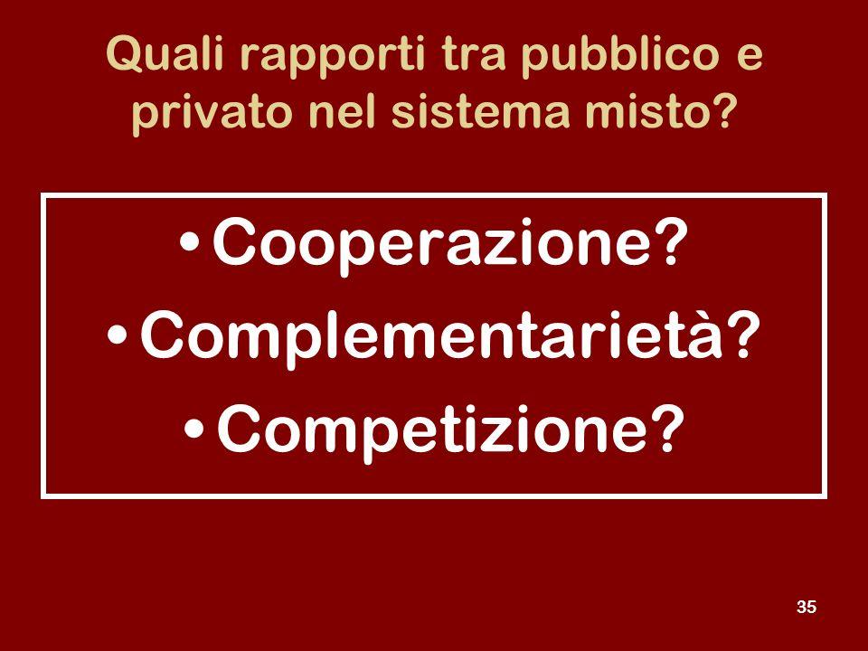 35 Quali rapporti tra pubblico e privato nel sistema misto.
