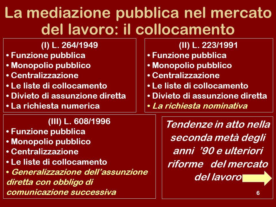 6 La mediazione pubblica nel mercato del lavoro: il collocamento (I) L.