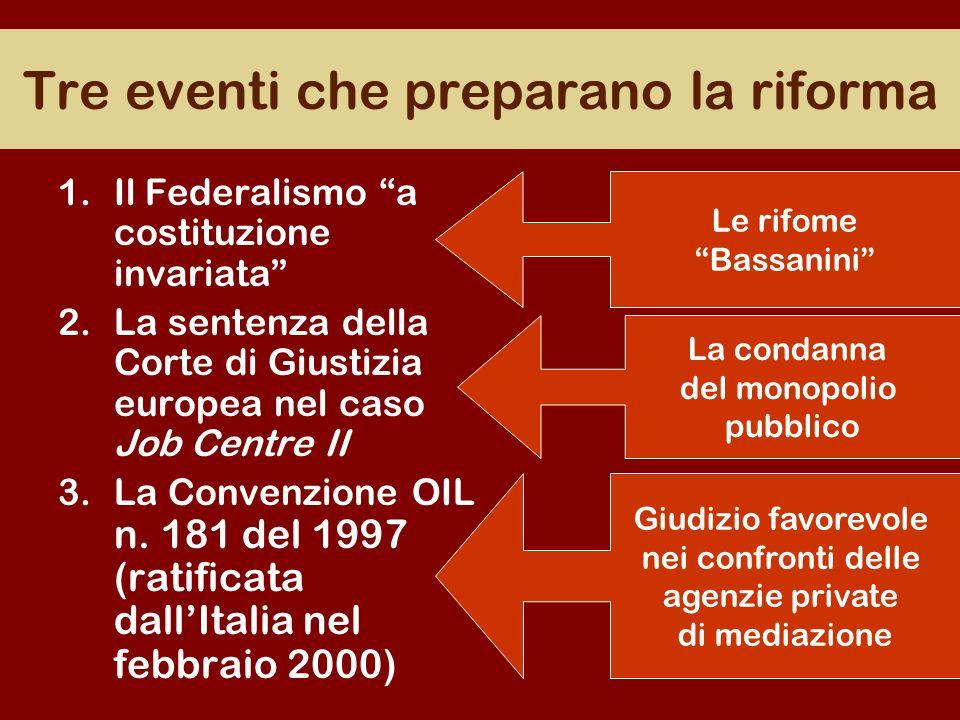 7 Tre eventi che preparano la riforma 1.Il Federalismo a costituzione invariata 2.La sentenza della Corte di Giustizia europea nel caso Job Centre II 3.La Convenzione OIL n.