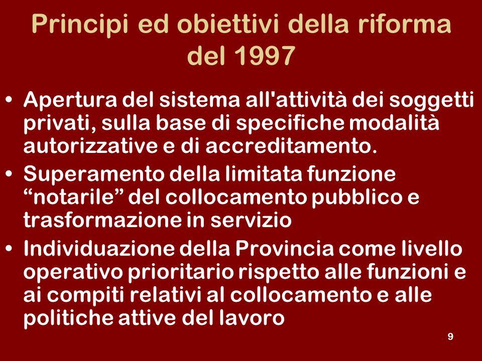 9 Principi ed obiettivi della riforma del 1997 Apertura del sistema all attività dei soggetti privati, sulla base di specifiche modalità autorizzative e di accreditamento.