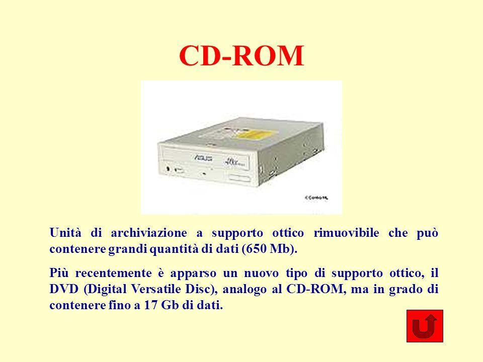 CD-ROM Unità di archiviazione a supporto ottico rimuovibile che può contenere grandi quantità di dati (650 Mb). Più recentemente è apparso un nuovo ti