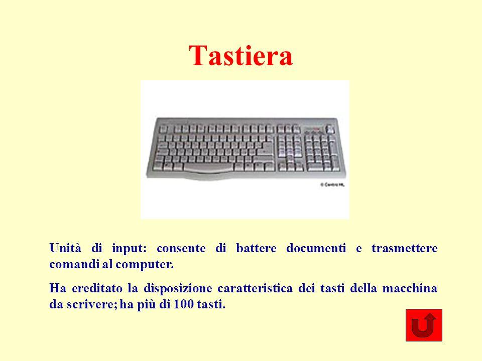 Tastiera Unità di input: consente di battere documenti e trasmettere comandi al computer.