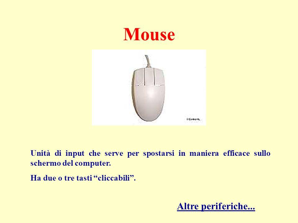 Mouse Unità di input che serve per spostarsi in maniera efficace sullo schermo del computer.