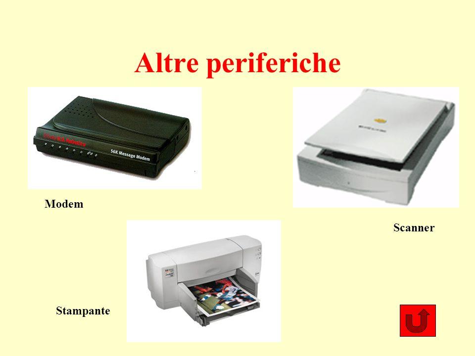 Altre periferiche Modem Scanner Stampante