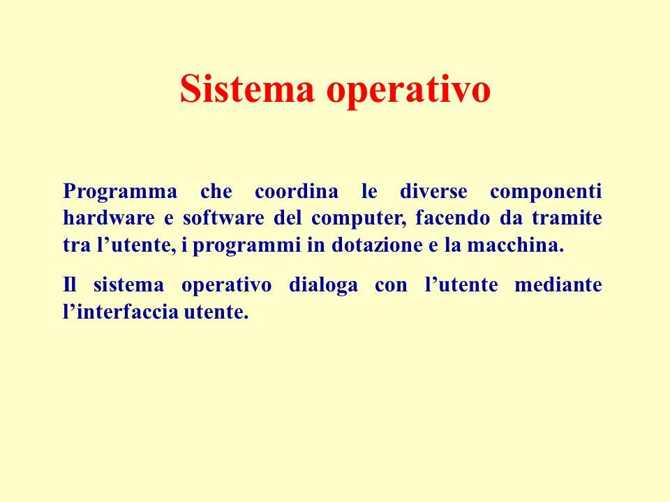 Sistema operativo Programma che coordina le diverse componenti hardware e software del computer, facendo da tramite tra lutente, i programmi in dotazi