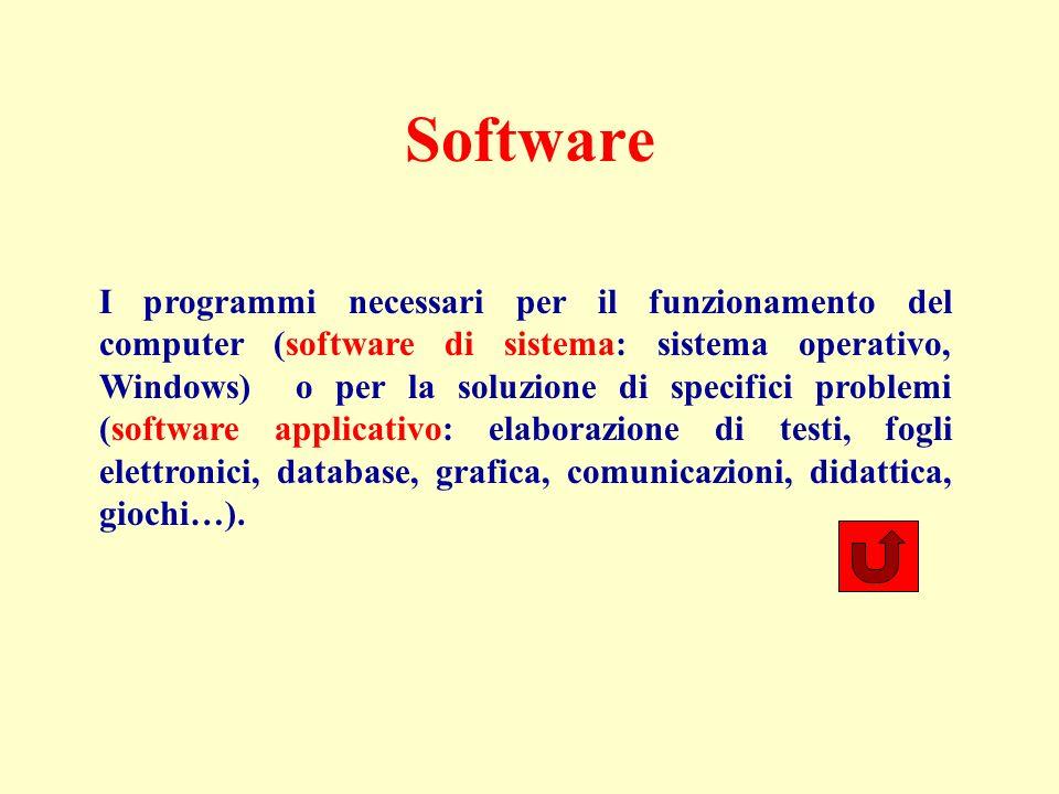 Sistema operativo Programma che coordina le diverse componenti hardware e software del computer, facendo da tramite tra lutente, i programmi in dotazione e la macchina.