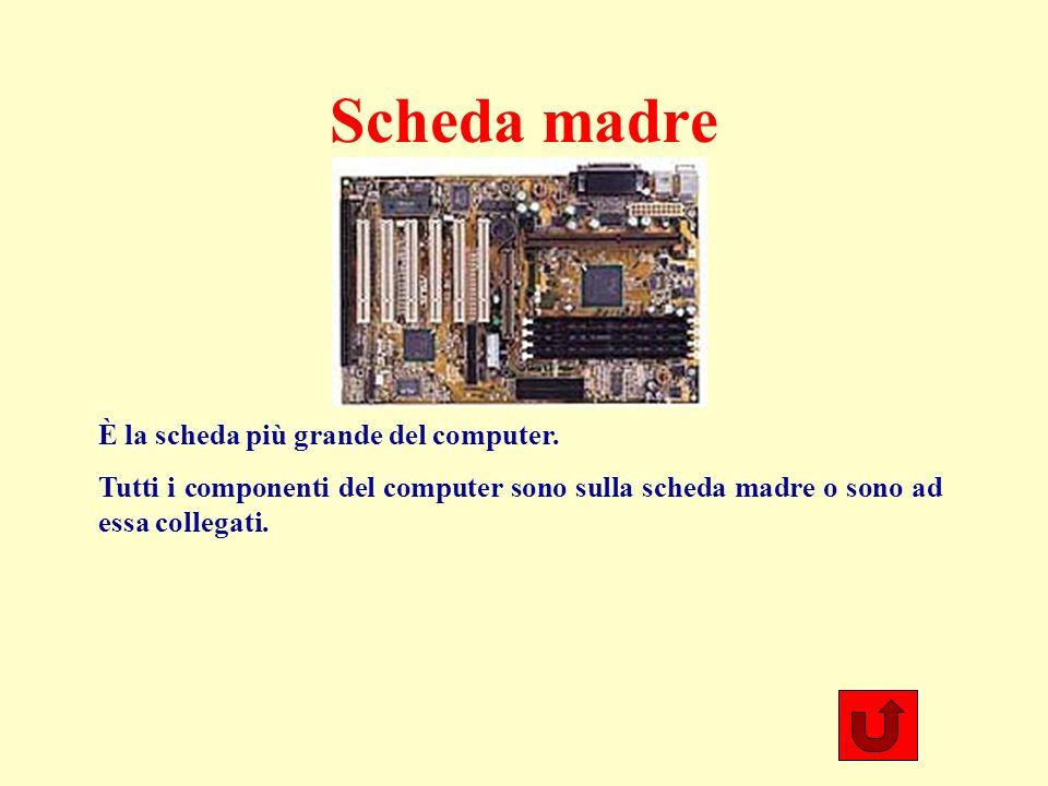 Scheda madre È la scheda più grande del computer. Tutti i componenti del computer sono sulla scheda madre o sono ad essa collegati.